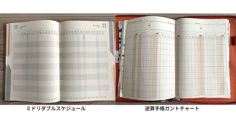 逆算手帳とミドリダブルスケジュールガントチャート比較